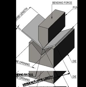 EICAC - Air Bending Calculator