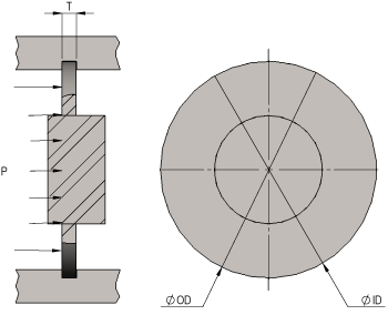 Plate Deflection - Fixed Edge - centrally Guided Annulus with Uniform Load