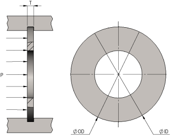 Plate Deflection - Annulus - Fixed Edge - Uniform Load