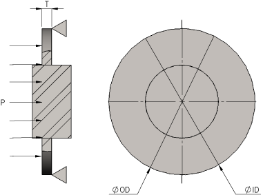 Plate Deflection - Simply Supported Annulus - Centrally guided with Uniform Load