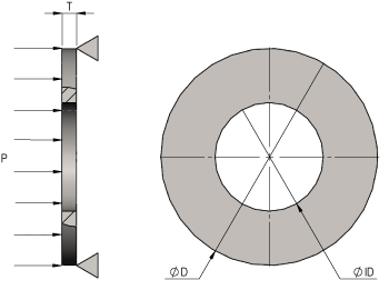 Plate Deflection - Annulus - Simply Supported with Uniform Load