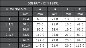 DIN Nut Dimensions