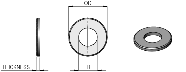 EICAC - Fasteners BA Dimensions Page
