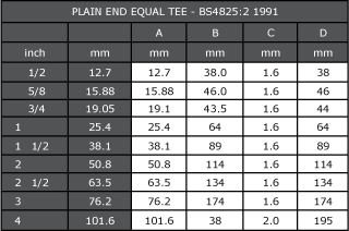 Hygeinic Plain Ended Equal Tee Dimensions