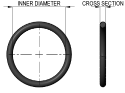 O-Ring Dimensions - ISO 3601
