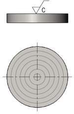 Circular Direction of Lay