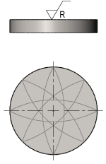 Radial Direction of Lay