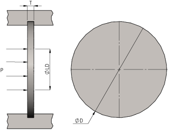 Plate Deflection - Circular- Fixed Edge - Centre Load