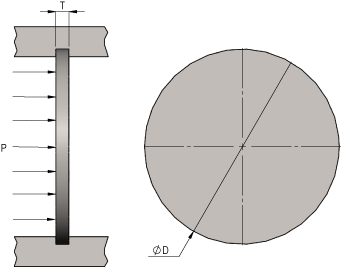 Circular Plate Deflection - Fixed Edge - Uniform  Load