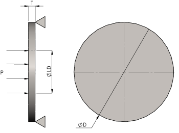 Plate Deflection - Circular Plate  with Centre Load