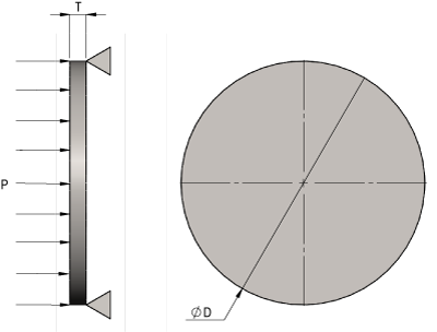 Circular Plate Deflection - Uniform Load